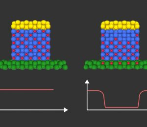 An innovative approach to magnetism control opens ultra low power microchip