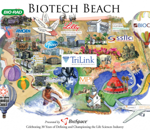 North American Biotechnology Master Application Experience Sharing