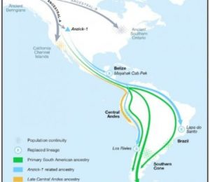 Ancient DNA evidence reveals two unknown migrants from north to south America – ScienceDaily