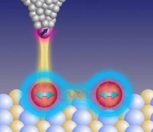 Quantum Duet – Two-Dimensional Duet – ScienceDaily