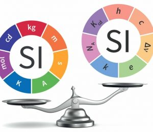 SI makes a makeover – physics in the world