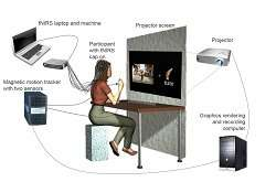 Virtual Reality Approach in Social Relations