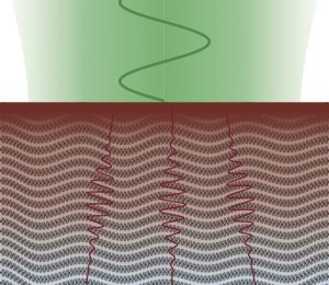 Thermal transport goes into the ballistic 2D thin films – the world of physics