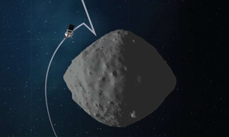 Rehearsal time for NASA's asteroid selection spacecraft