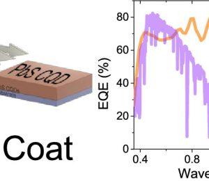 Micron thick colloidal quantum dot solid