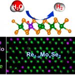 Re1 – xMoxSe2 alloy nanophase phase evolution and their enhanced catalytic activity against the evolutionary reaction of hydrogen